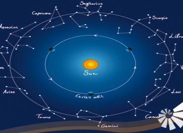 Abbild Sternzeichen - Englisch