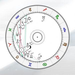 Astrologie Kompass Horoskop - 03.05.21