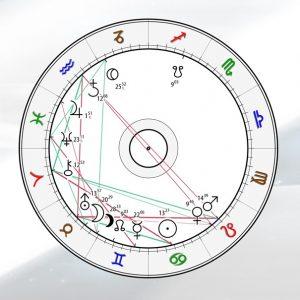 Astrologie Kompass Horoskop - 05.07.21