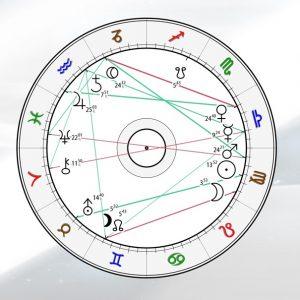 Astrologie Kompass Horoskop - 06.09.21