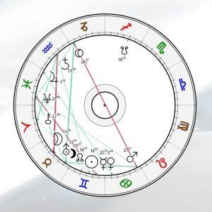 Astrologie Kompass Horoskop - 07.06.21