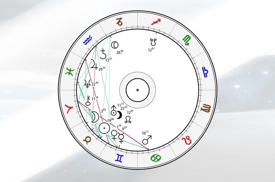 Astrologie Kompass Horoskop - 10.05.21
