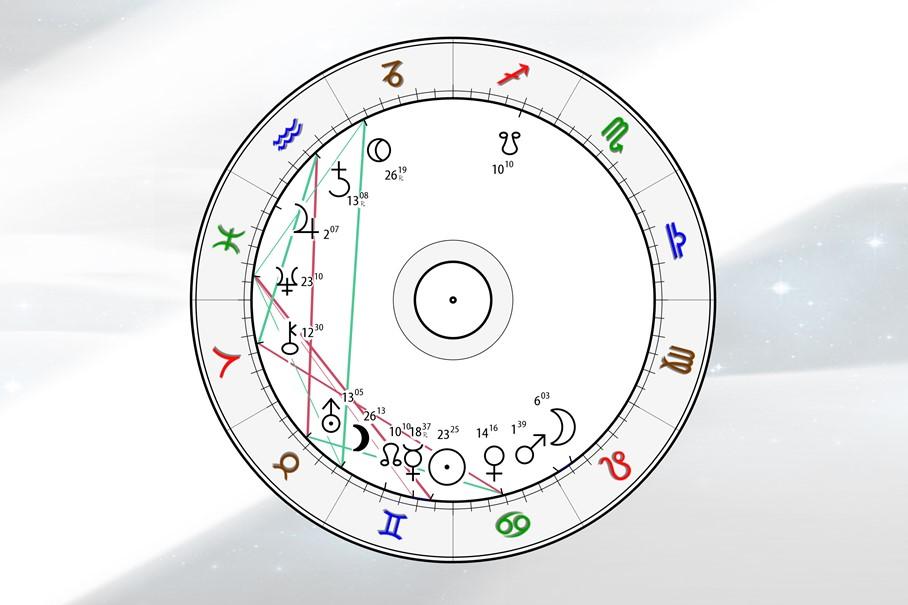 Astrologie Kompass Horoskop - 14.06.21