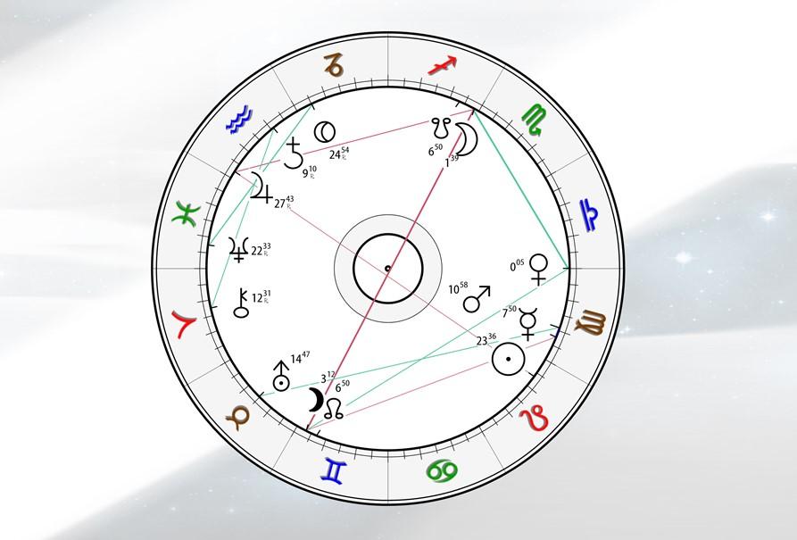 Astrologie Kompass Horoskop - 16.08.21