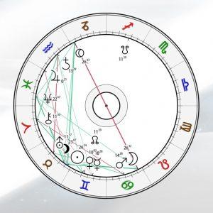 Astrologie Kompass Horoskop - 17.05.21