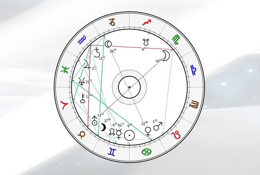 Astrologie Kompass Horoskop - 21.06.21