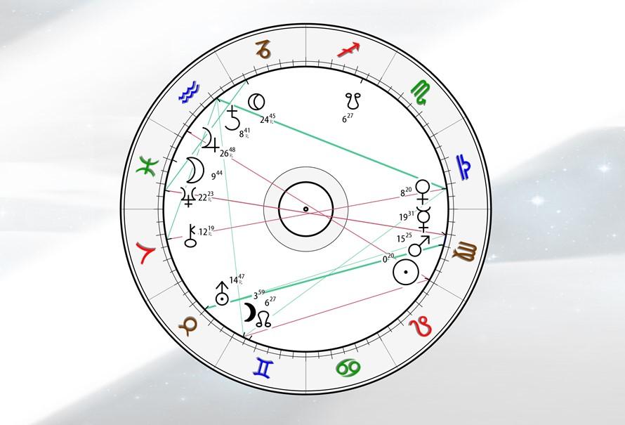Astrologie Kompass Horoskop - 23.08.21
