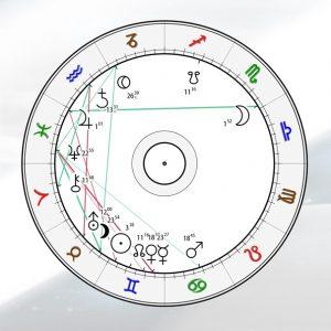Astrologie Kompass Horoskop - 24.05.21