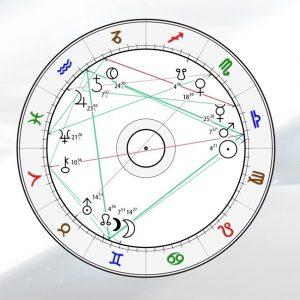 Astrologie Kompass Horoskop - 27.09.21