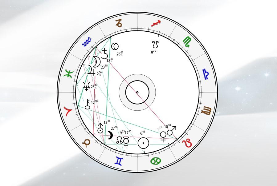 Astrologie Kompass Horoskop - 28.06.21