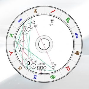 Astrologie Kompass Horoskop - 31.05.21