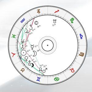 Der Astrologie Energie Kompass für Montag 05.04.21: 8:00 Uhr