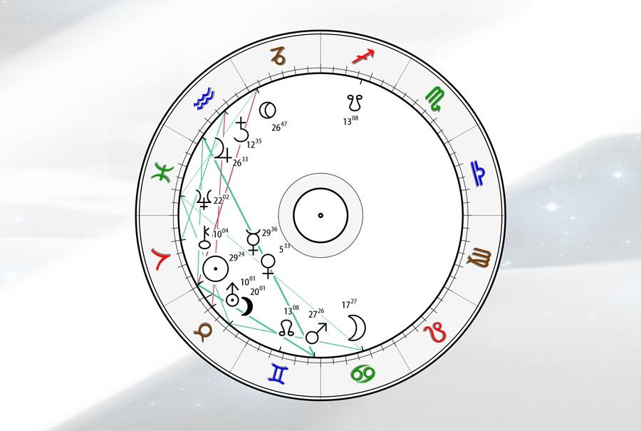 Astrologie Kompass Horoskop - 19.04.21