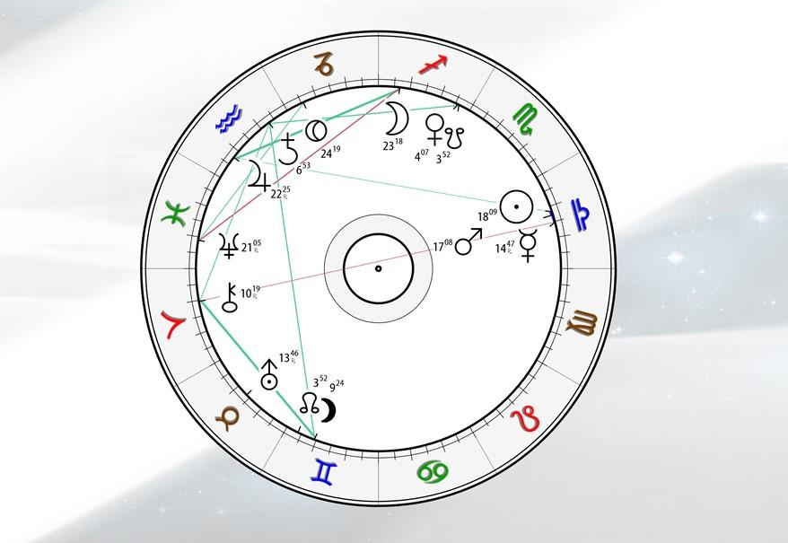 Astrologie Kompass Horoskop - 11.10.21