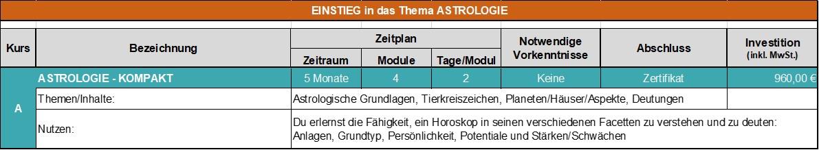 Ausbildungskompass Astrologie Kompakt wege zur energie